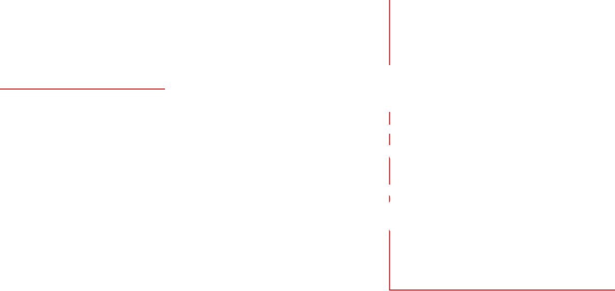 Millions Awarded in Prizes.